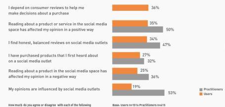 social-media-stats1